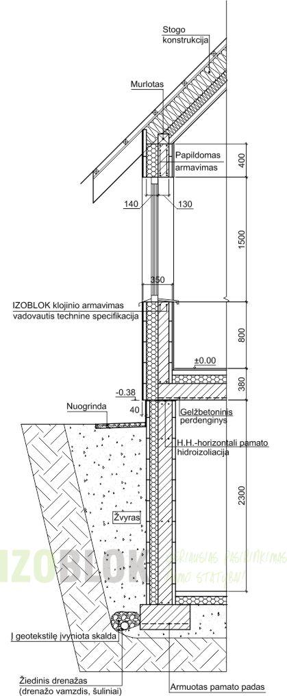 namo sienos statybos iš blokelių pjūvis su pamatu
